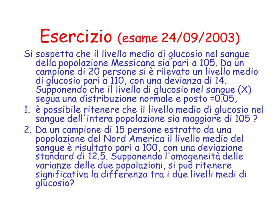Esercizio (esame 24/09/2003) Si sospetta che il livello medio di glucosio nel sangue della popolazione Messicana sia pari a 105. Da un campione di 20