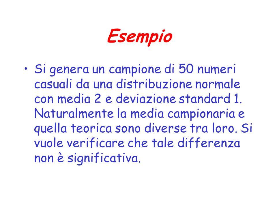 Esempio Si genera un campione di 50 numeri casuali da una distribuzione normale con media 2 e deviazione standard 1. Naturalmente la media campionaria