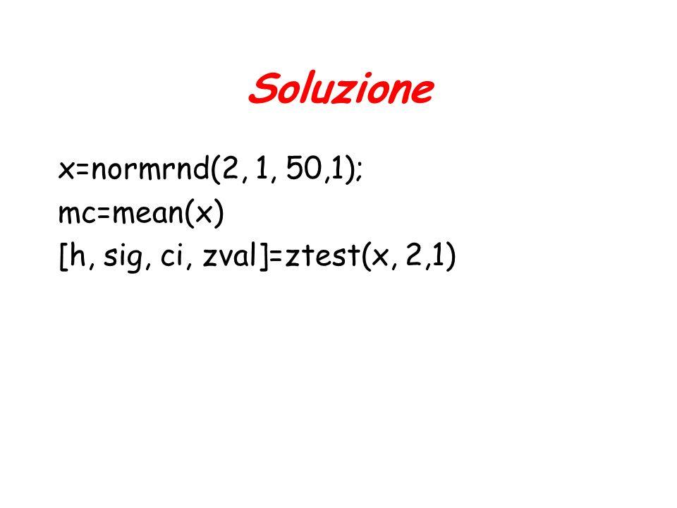 Soluzione x=normrnd(2, 1, 50,1); mc=mean(x) [h, sig, ci, zval]=ztest(x, 2,1)