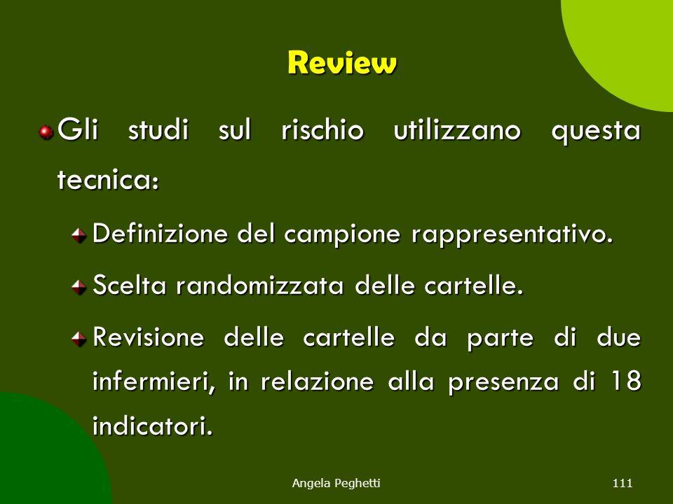 Angela Peghetti111Review Gli studi sul rischio utilizzano questa tecnica: Definizione del campione rappresentativo. Scelta randomizzata delle cartelle