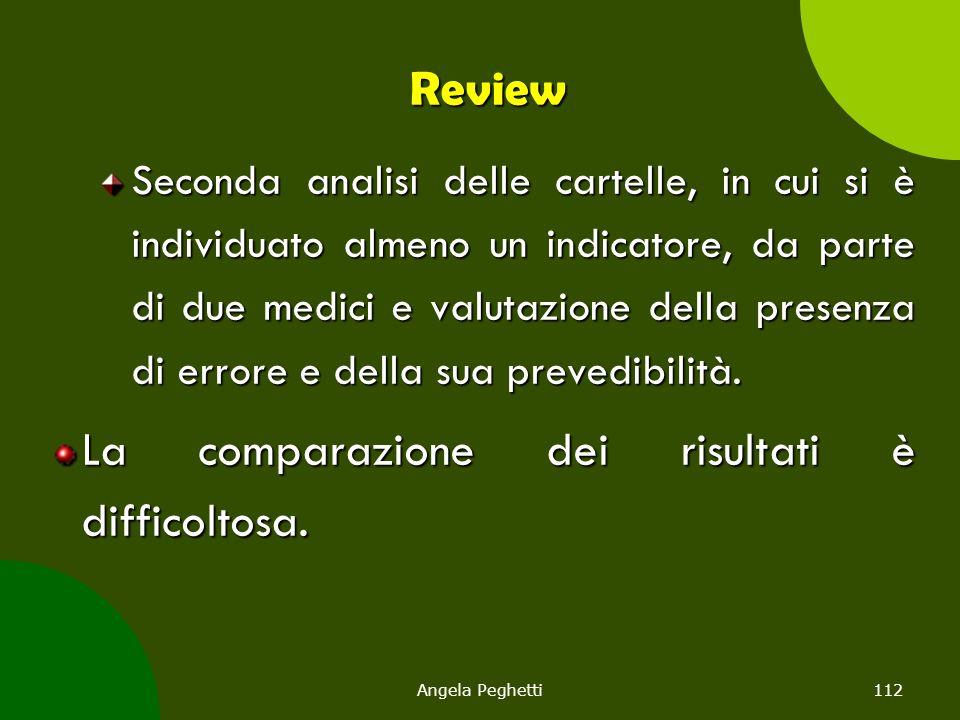 Angela Peghetti112Review Seconda analisi delle cartelle, in cui si è individuato almeno un indicatore, da parte di due medici e valutazione della pres