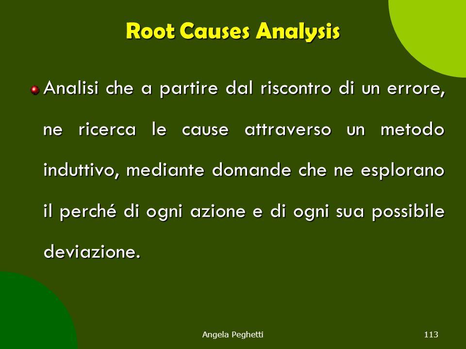 Angela Peghetti113 Root Causes Analysis Analisi che a partire dal riscontro di un errore, ne ricerca le cause attraverso un metodo induttivo, mediante