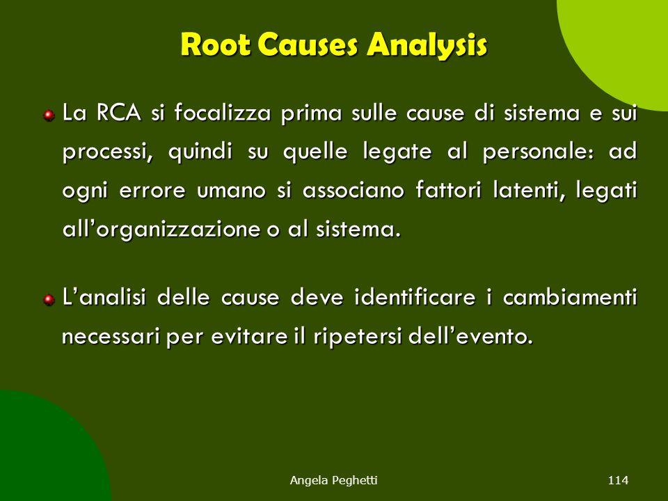 Angela Peghetti114 Root Causes Analysis La RCA si focalizza prima sulle cause di sistema e sui processi, quindi su quelle legate al personale: ad ogni