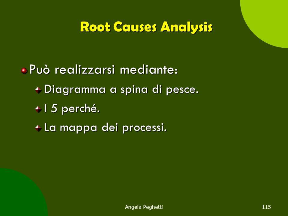 Angela Peghetti115 Root Causes Analysis Può realizzarsi mediante: Diagramma a spina di pesce. I 5 perché. La mappa dei processi.