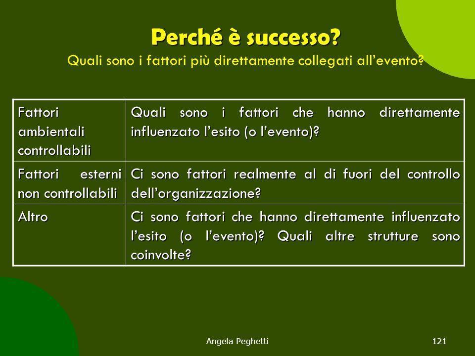Angela Peghetti121 Perché è successo? Perché è successo? Quali sono i fattori più direttamente collegati all'evento? Fattori ambientali controllabili