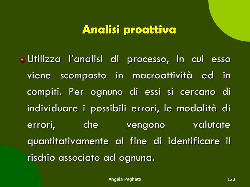 Angela Peghetti128 Analisi proattiva Utilizza l'analisi di processo, in cui esso viene scomposto in macroattività ed in compiti. Per ognuno di essi si