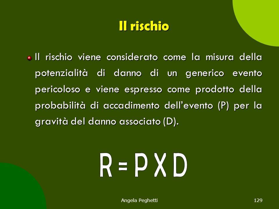 Angela Peghetti129 Il rischio Il rischio viene considerato come la misura della potenzialità di danno di un generico evento pericoloso e viene espress