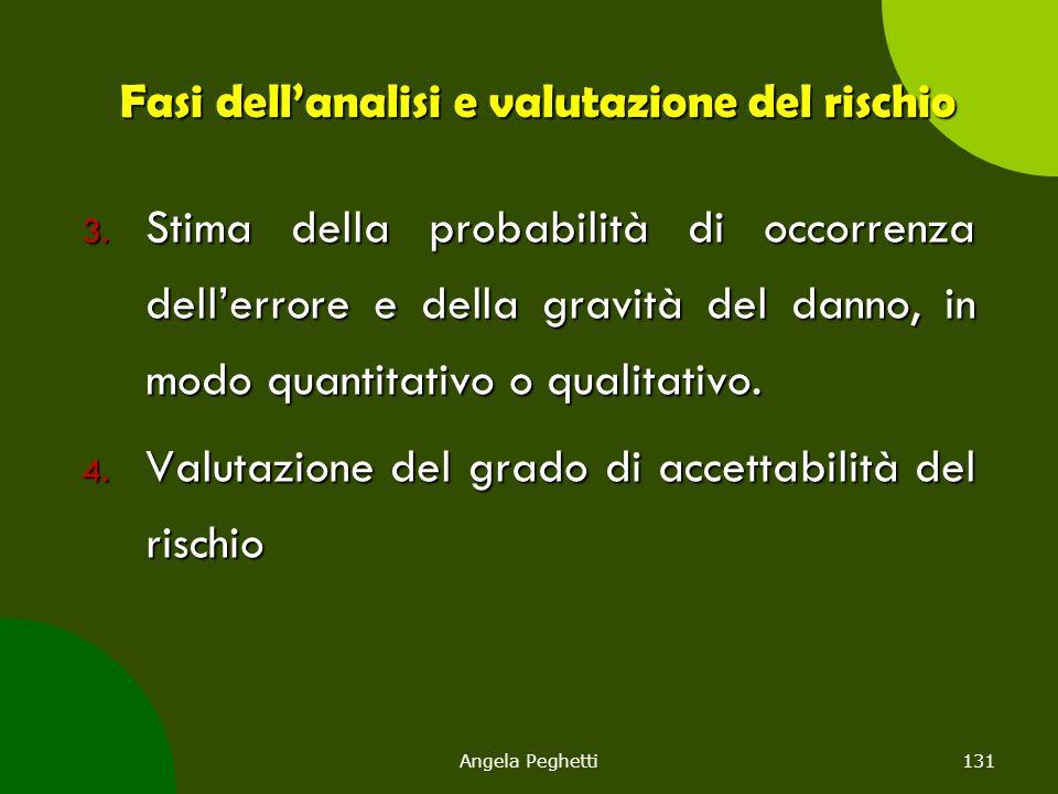 Angela Peghetti131 Fasi dell'analisi e valutazione del rischio 3. Stima della probabilità di occorrenza dell'errore e della gravità del danno, in modo