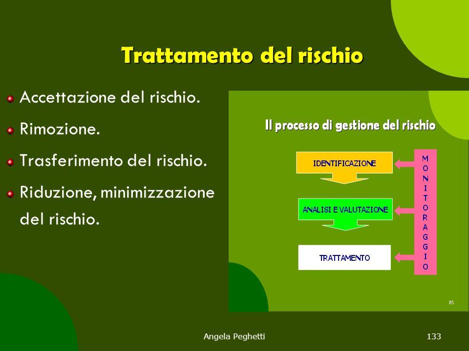 Angela Peghetti133 Trattamento del rischio Accettazione del rischio. Rimozione. Trasferimento del rischio. Riduzione, minimizzazione del rischio.