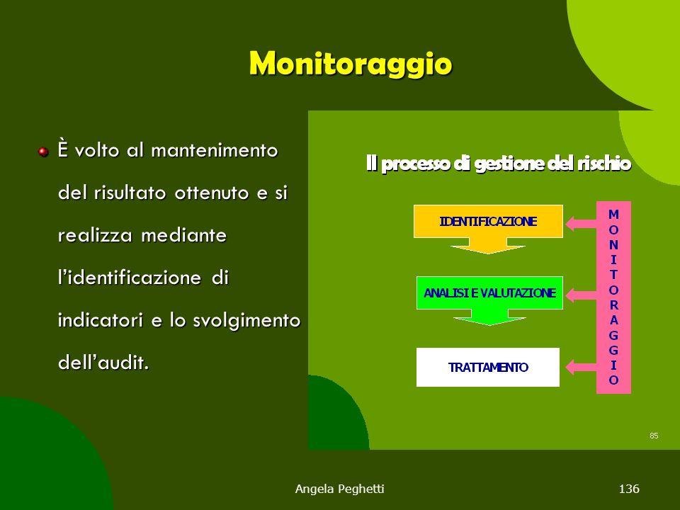Angela Peghetti136Monitoraggio È volto al mantenimento del risultato ottenuto e si realizza mediante l'identificazione di indicatori e lo svolgimento