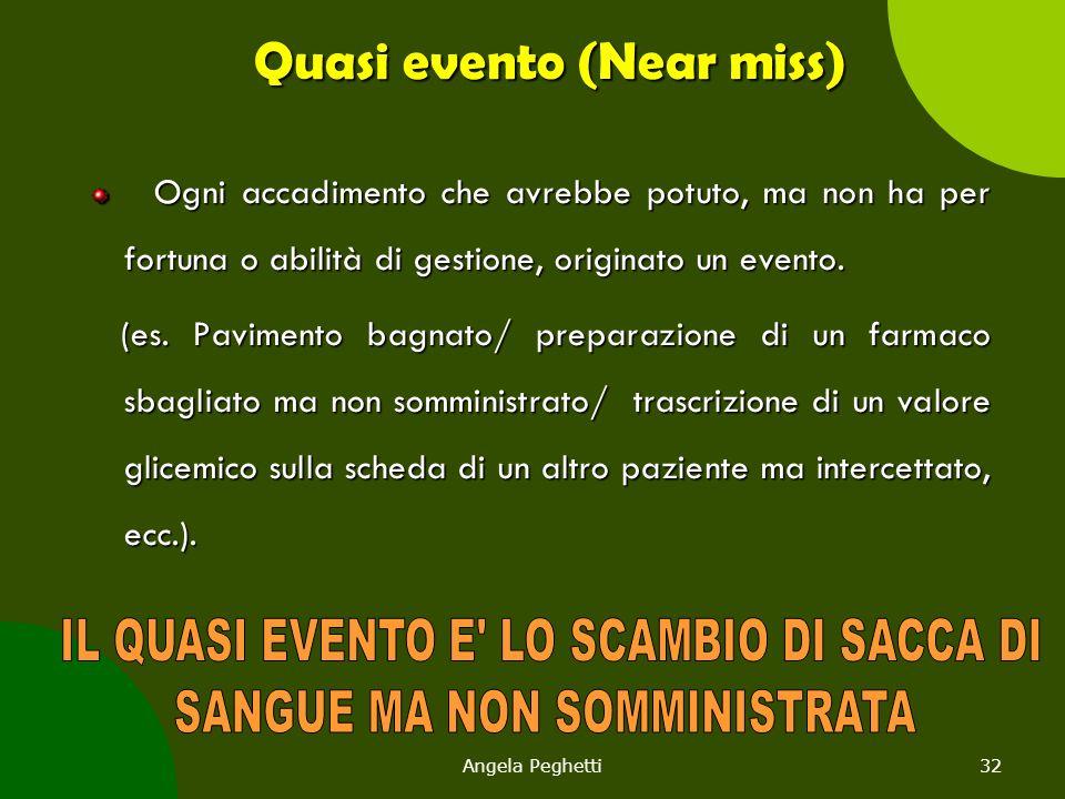 Angela Peghetti32 Quasi evento (Near miss) Ogni accadimento che avrebbe potuto, ma non ha per fortuna o abilità di gestione, originato un evento. Ogni