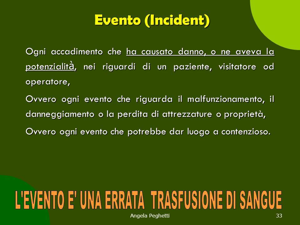 Angela Peghetti33 Evento (Incident) Ogni accadimento che ha causato danno, o ne aveva la potenzialit à, nei riguardi di un paziente, visitatore od ope