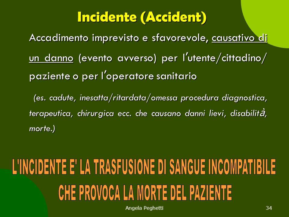 Angela Peghetti34 Incidente (Accident) Accadimento imprevisto e sfavorevole, causativo di un danno (evento avverso) per l ' utente/cittadino/ paziente