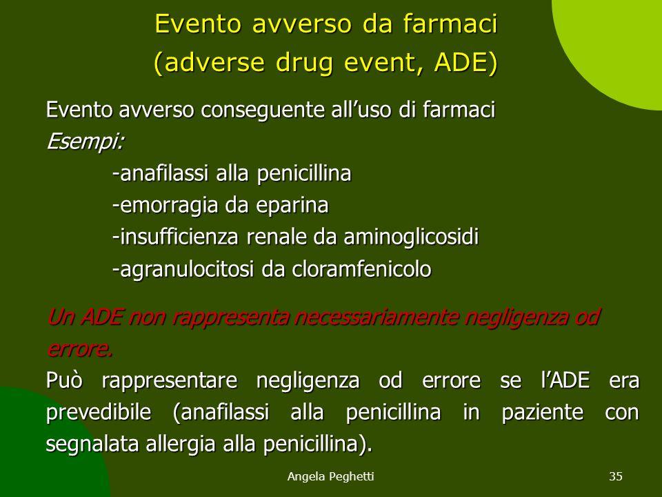 Angela Peghetti35 Evento avverso conseguente all'uso di farmaci Esempi: -anafilassi alla penicillina -emorragia da eparina -insufficienza renale da am