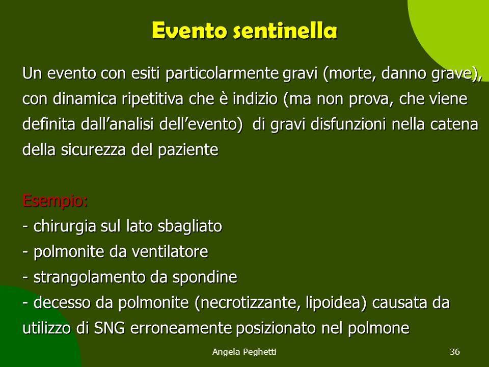 Angela Peghetti36 Evento sentinella Un evento con esiti particolarmente gravi (morte, danno grave), con dinamica ripetitiva che è indizio (ma non prov