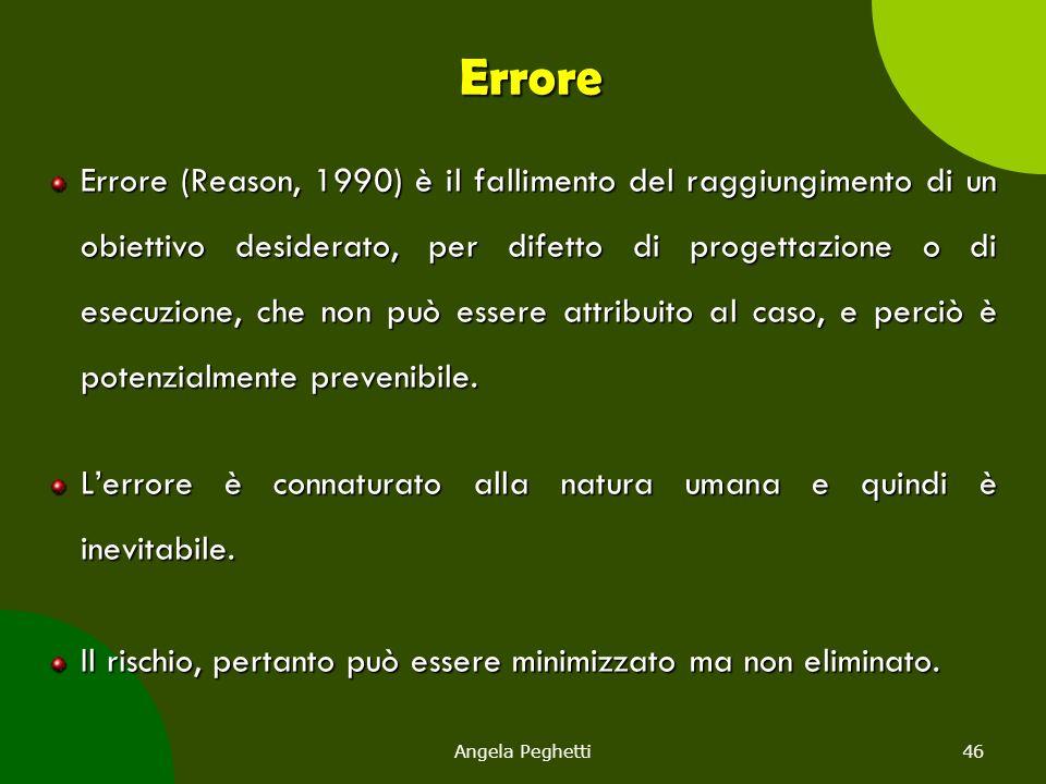 Angela Peghetti46 Errore Errore (Reason, 1990) è il fallimento del raggiungimento di un obiettivo desiderato, per difetto di progettazione o di esecuz