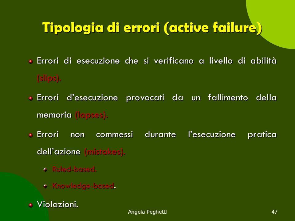 Angela Peghetti47 Tipologia di errori (active failure) Errori di esecuzione che si verificano a livello di abilità (slips). Errori d'esecuzione provoc