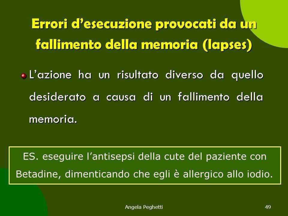 Angela Peghetti49 Errori d'esecuzione provocati da un fallimento della memoria (lapses) L'azione ha un risultato diverso da quello desiderato a causa
