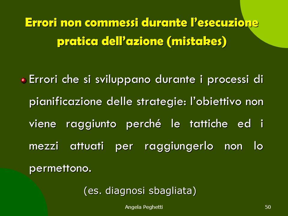 Angela Peghetti50 Errori non commessi durante l'esecuzione pratica dell'azione (mistakes) Errori che si sviluppano durante i processi di pianificazion