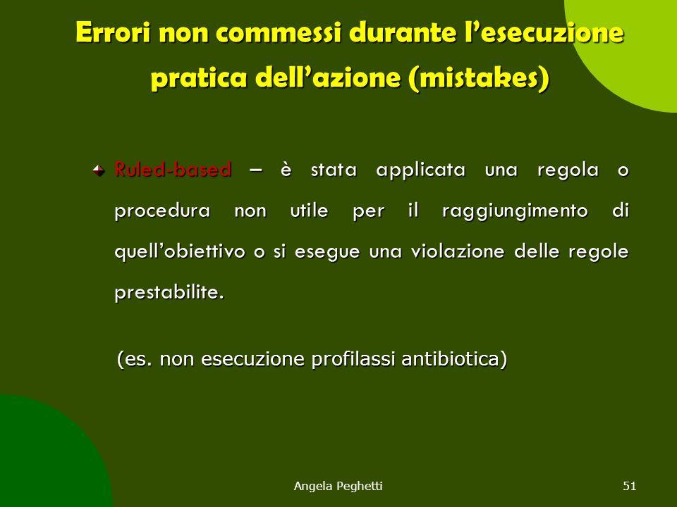 Angela Peghetti51 Errori non commessi durante l'esecuzione pratica dell'azione (mistakes) Ruled-based – è stata applicata una regola o procedura non u