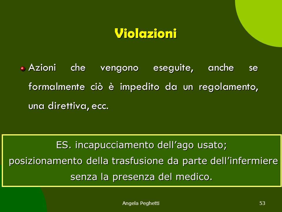 Angela Peghetti53 Violazioni Azioni che vengono eseguite, anche se formalmente ciò è impedito da un regolamento, una direttiva, ecc. ES. incapucciamen
