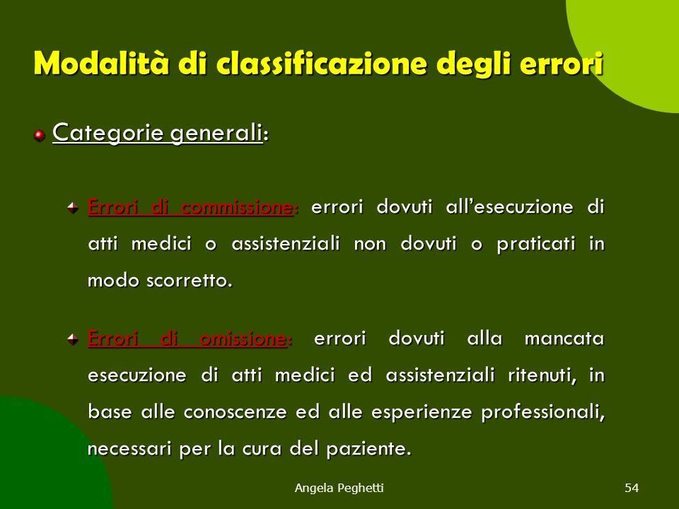 Angela Peghetti54 Modalità di classificazione degli errori Categorie generali: Errori di commissione: errori dovuti all'esecuzione di atti medici o as