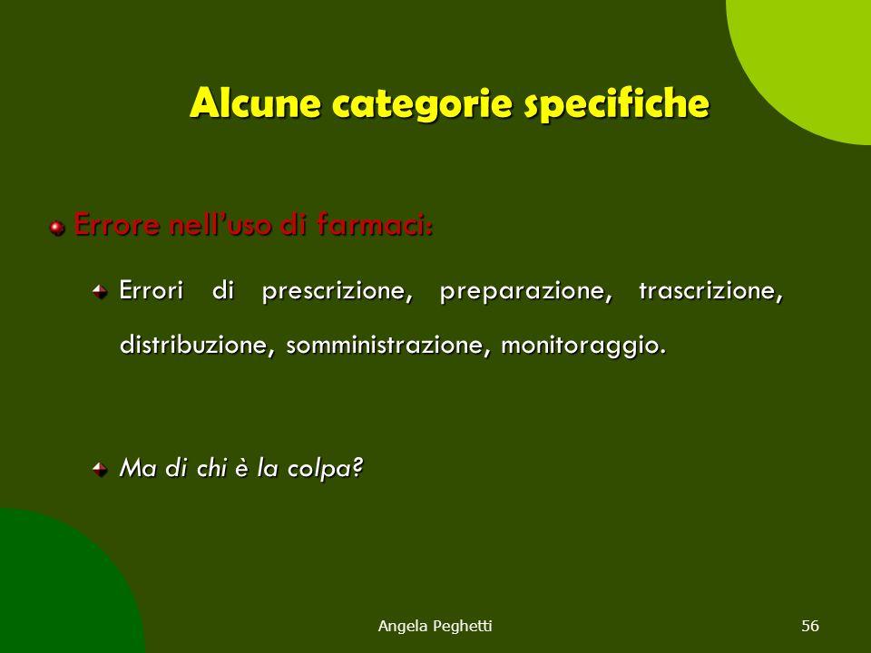 Angela Peghetti56 Alcune categorie specifiche Errore nell'uso di farmaci: Errori di prescrizione, preparazione, trascrizione, distribuzione, somminist