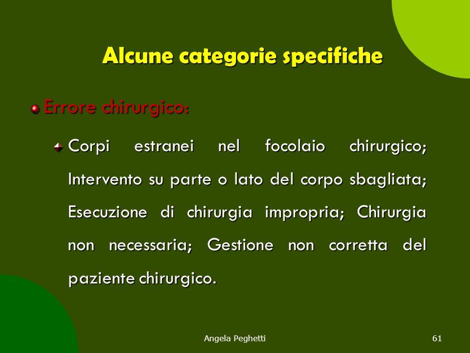 Angela Peghetti61 Alcune categorie specifiche Errore chirurgico: Corpi estranei nel focolaio chirurgico; Intervento su parte o lato del corpo sbagliat