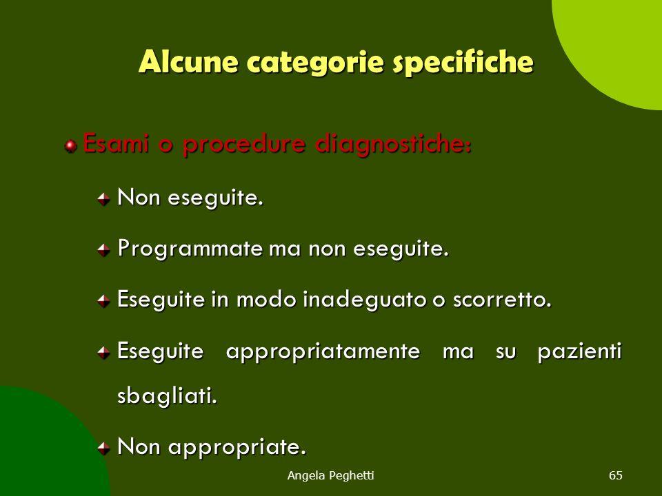 Angela Peghetti65 Alcune categorie specifiche Esami o procedure diagnostiche: Non eseguite. Programmate ma non eseguite. Eseguite in modo inadeguato o