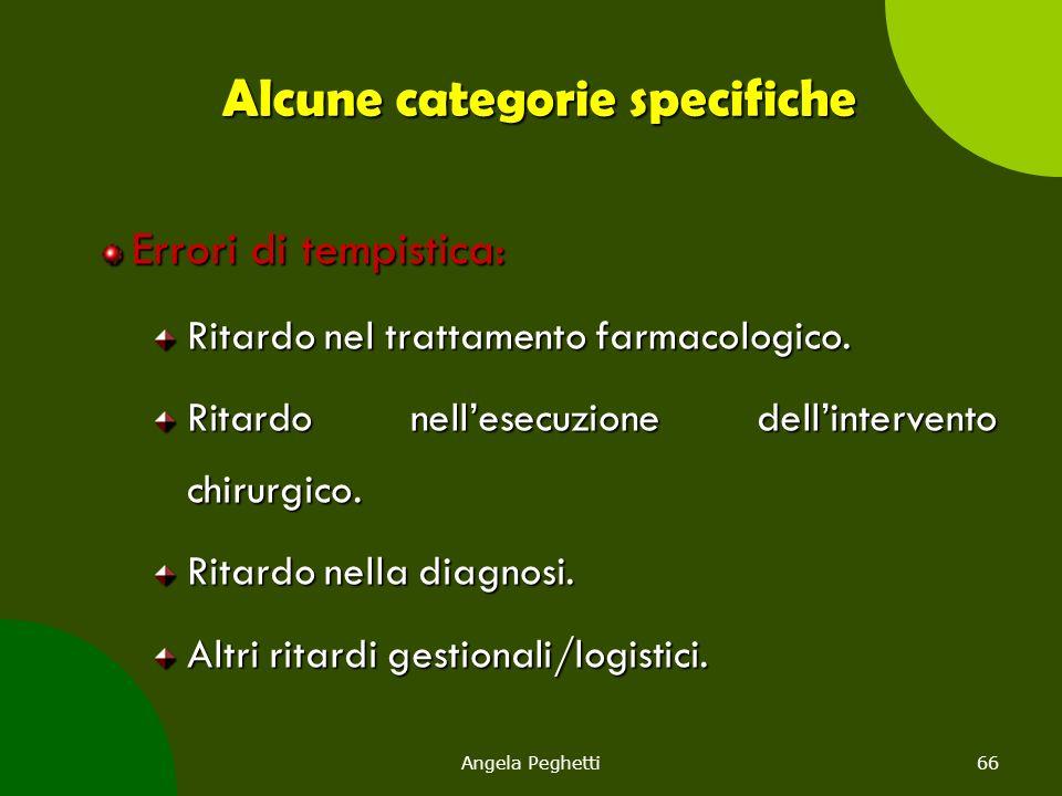 Angela Peghetti66 Alcune categorie specifiche Errori di tempistica: Ritardo nel trattamento farmacologico. Ritardo nell'esecuzione dell'intervento chi