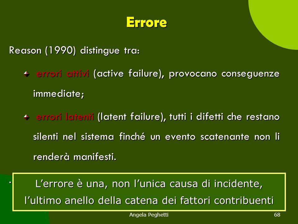 Angela Peghetti68 Errore Reason (1990) distingue tra: errori attivi (active failure), provocano conseguenze immediate; errori attivi (active failure),