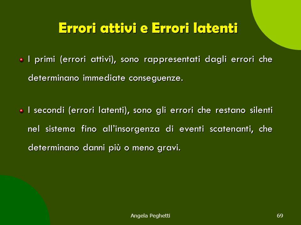 Angela Peghetti69 Errori attivi e Errori latenti I primi (errori attivi), sono rappresentati dagli errori che determinano immediate conseguenze. I sec