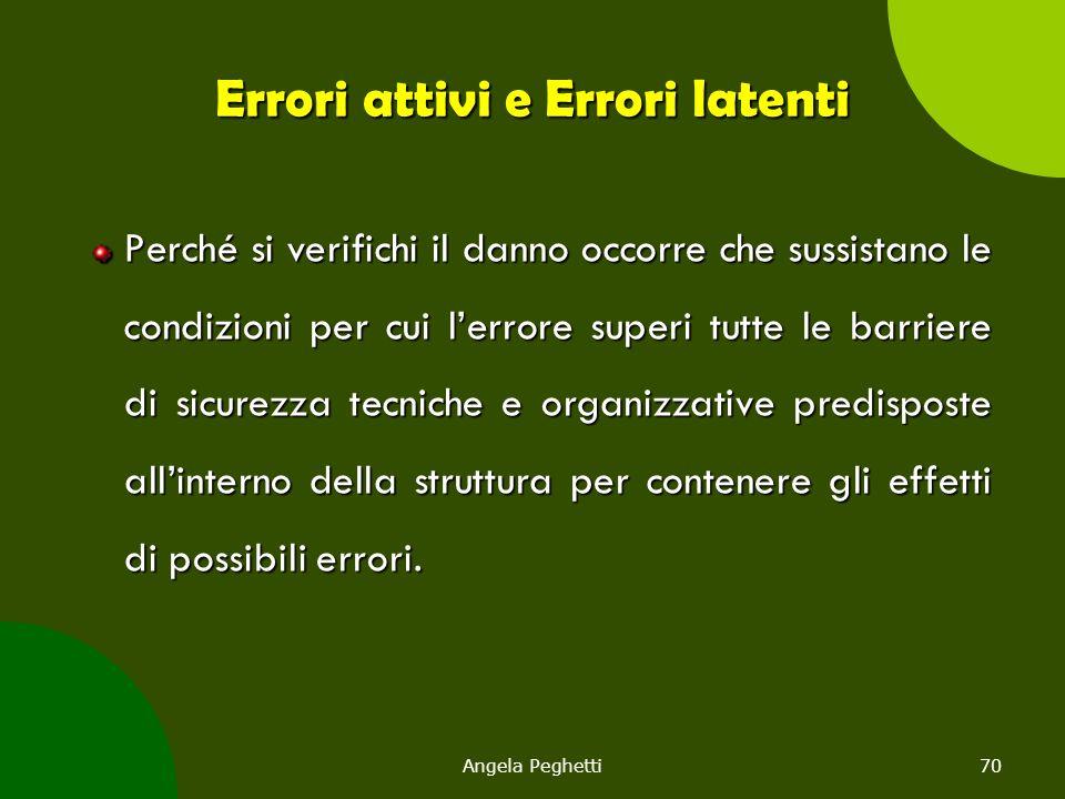 Angela Peghetti70 Errori attivi e Errori latenti Perché si verifichi il danno occorre che sussistano le condizioni per cui l'errore superi tutte le ba