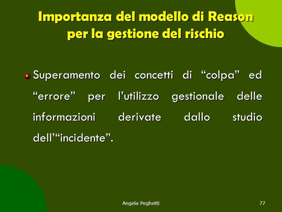 """Angela Peghetti77 Importanza del modello di Reason per la gestione del rischio Superamento dei concetti di """"colpa"""" ed """"errore"""" per l'utilizzo gestiona"""