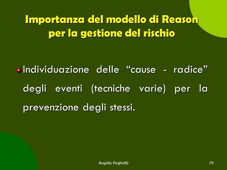 """Angela Peghetti79 Importanza del modello di Reason per la gestione del rischio Individuazione delle """"cause - radice"""" degli eventi (tecniche varie) per"""