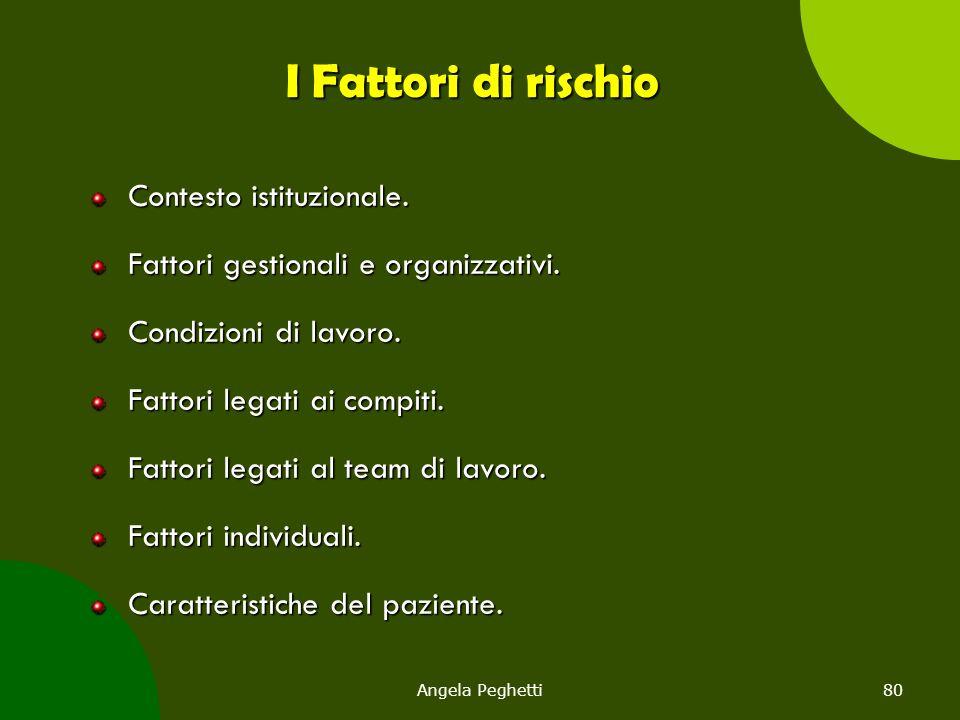 Angela Peghetti80 I Fattori di rischio Contesto istituzionale. Contesto istituzionale. Fattori gestionali e organizzativi. Fattori gestionali e organi