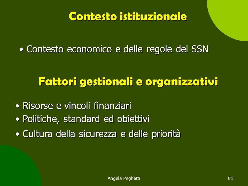 Angela Peghetti81 Contesto istituzionale Contesto economico e delle regole del SSN Contesto economico e delle regole del SSN Fattori gestionali e orga