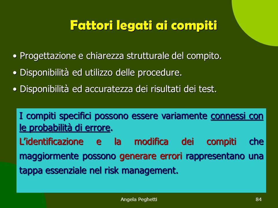 Angela Peghetti84 I compiti specifici possono essere variamente connessi con le probabilità di errore. L'identificazione e la modifica dei compiti che