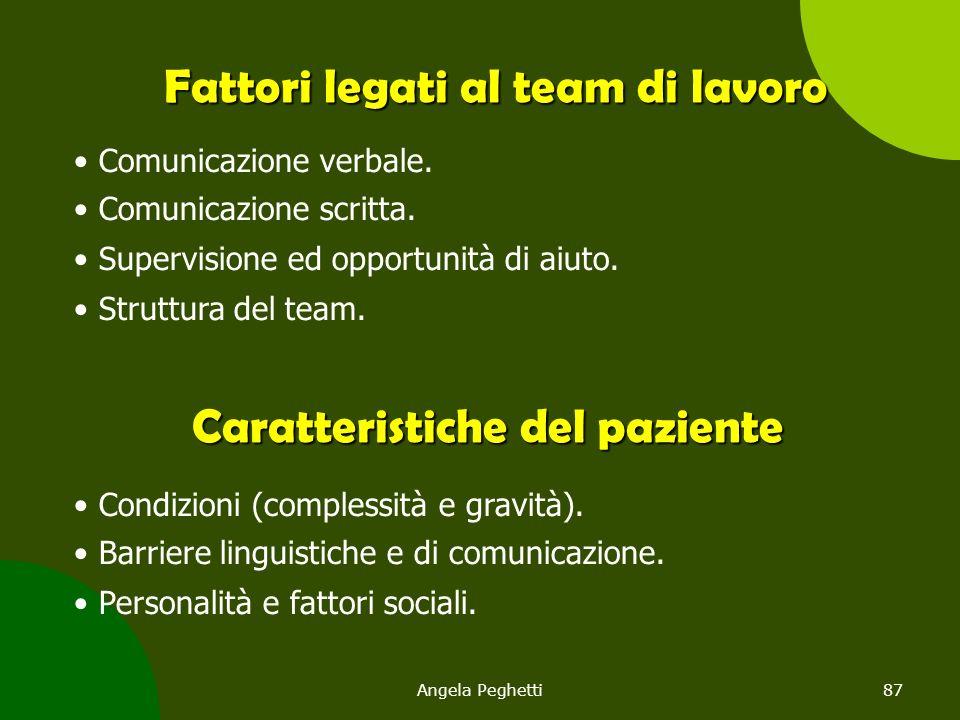 Angela Peghetti87 Fattori legati al team di lavoro Comunicazione verbale. Comunicazione scritta. Supervisione ed opportunità di aiuto. Struttura del t