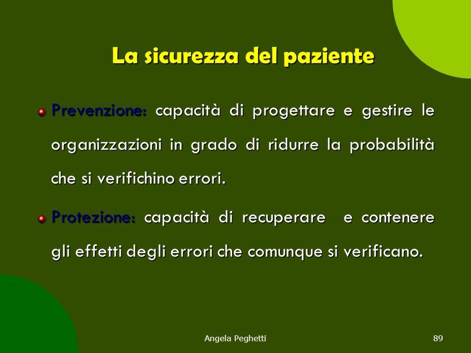 Angela Peghetti89 La sicurezza del paziente Prevenzione: capacità di progettare e gestire le organizzazioni in grado di ridurre la probabilità che si