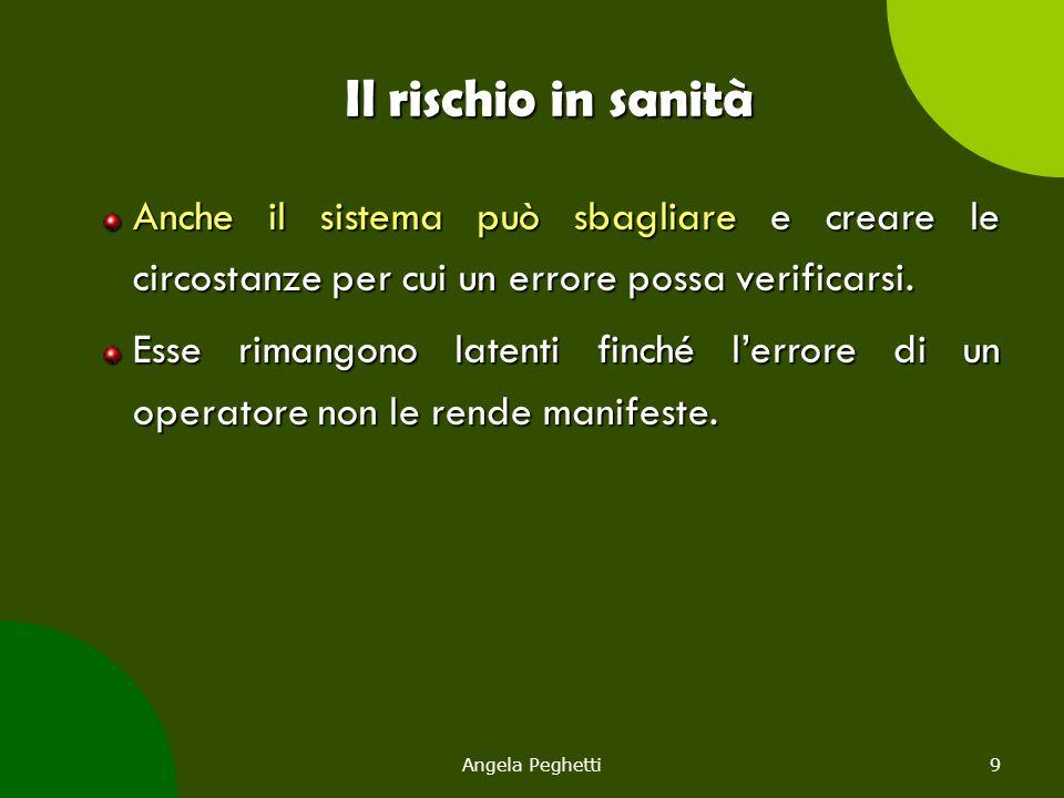 Angela Peghetti9 Il rischio in sanità Anche il sistema può sbagliare e creare le circostanze per cui un errore possa verificarsi. Esse rimangono laten