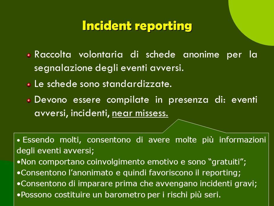 Angela Peghetti94 Incident reporting Raccolta volontaria di schede anonime per la segnalazione degli eventi avversi. Le schede sono standardizzate. De