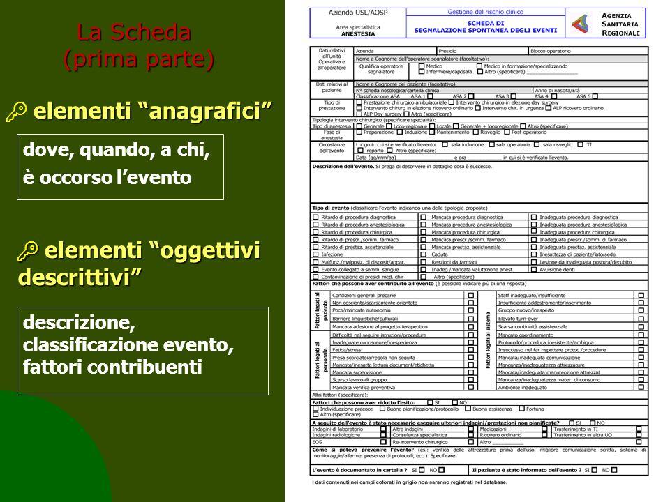 """Angela Peghetti95 elementi """"anagrafici""""  elementi """"anagrafici"""" dove, quando, a chi, è occorso l'evento  elementi """"oggettivi descrittivi"""" descrizione"""