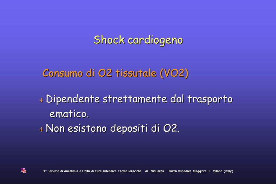 Shock cardiogeno 3° Servizio di Anestesia e Unità di Cure Intensive CardioToraciche - AO Niguarda - Piazza Ospedale Maggiore 3 - Milano (Italy) Consum