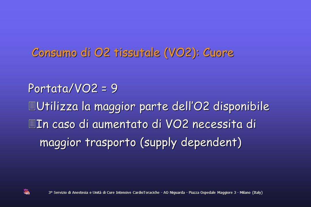 3° Servizio di Anestesia e Unità di Cure Intensive CardioToraciche - AO Niguarda - Piazza Ospedale Maggiore 3 - Milano (Italy) Consumo di O2 tissutale