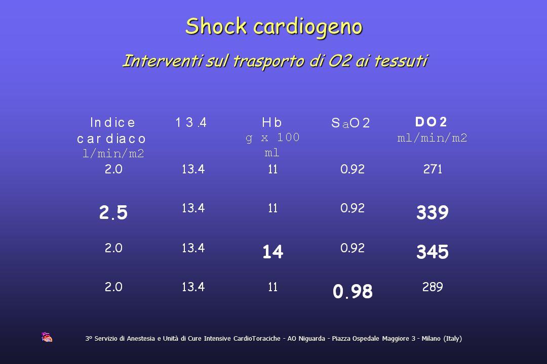 Shock cardiogeno Interventi sul trasporto di O2 ai tessuti 3° Servizio di Anestesia e Unità di Cure Intensive CardioToraciche - AO Niguarda - Piazza O