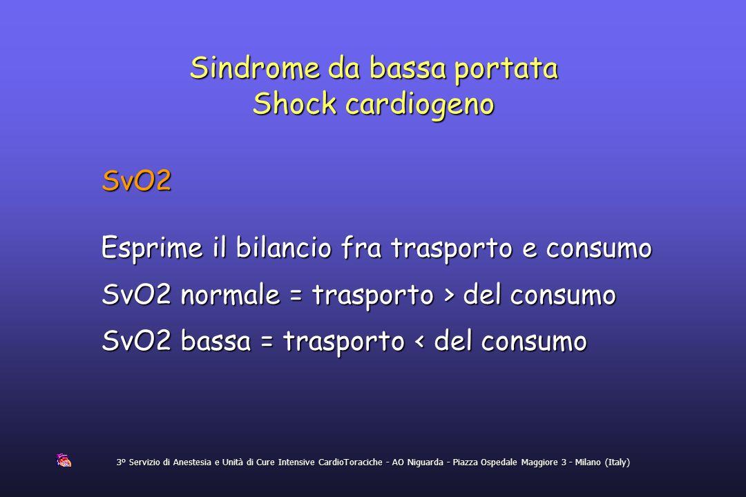 Sindrome da bassa portata Shock cardiogeno 3° Servizio di Anestesia e Unità di Cure Intensive CardioToraciche - AO Niguarda - Piazza Ospedale Maggiore