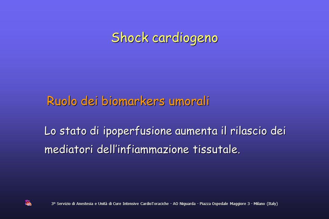 Shock cardiogeno 3° Servizio di Anestesia e Unità di Cure Intensive CardioToraciche - AO Niguarda - Piazza Ospedale Maggiore 3 - Milano (Italy) Ruolo