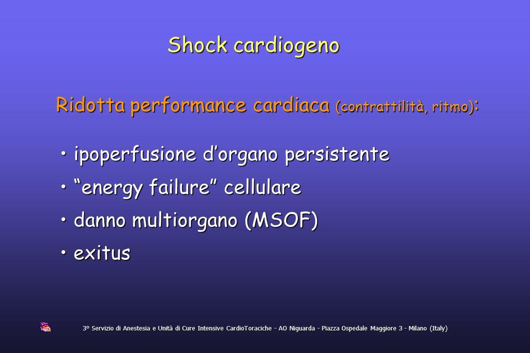 Shock cardiogeno 3° Servizio di Anestesia e Unità di Cure Intensive CardioToraciche - AO Niguarda - Piazza Ospedale Maggiore 3 - Milano (Italy) ipoper