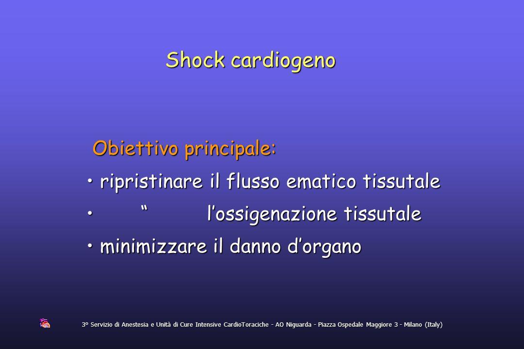 Shock cardiogeno 3° Servizio di Anestesia e Unità di Cure Intensive CardioToraciche - AO Niguarda - Piazza Ospedale Maggiore 3 - Milano (Italy) Obiett